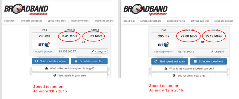 Superfast Broadband Speedtest2